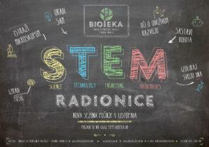 STEM radionice šk.god. 2019./2020.